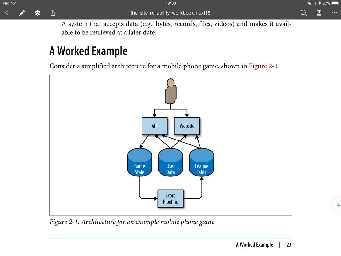 MarginNote 3:全方位训练你的学习方式(阅读、笔记、复习)-草蜢资源